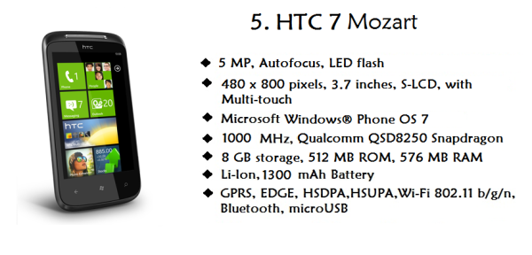 HTC mozart no. 5 wndows phone