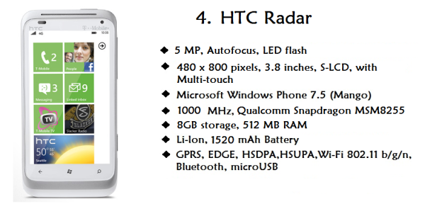 htc radar no. 4 windows phone